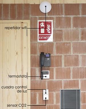 Sistemas de control domotico