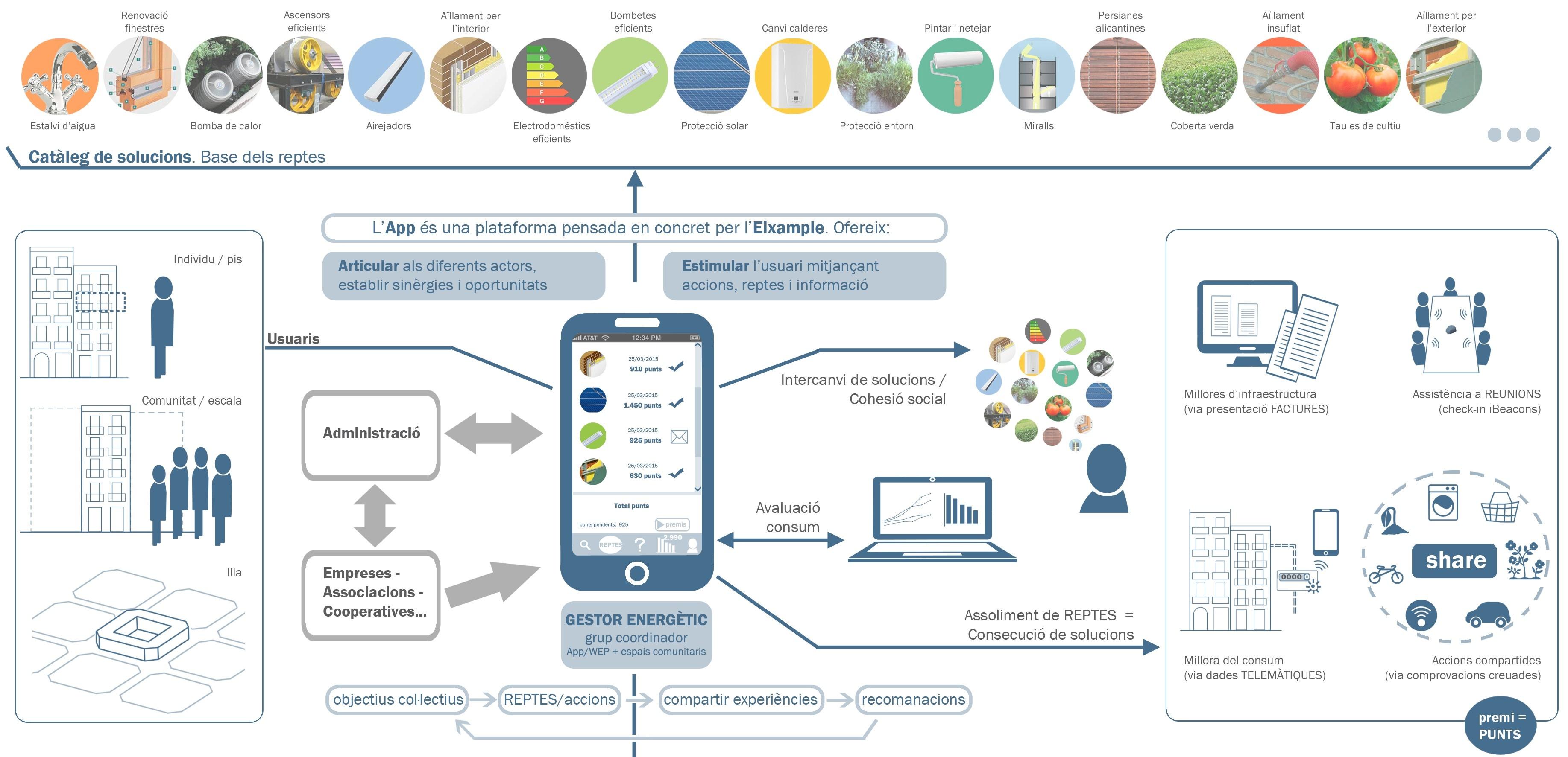 app-eficiencia-energética