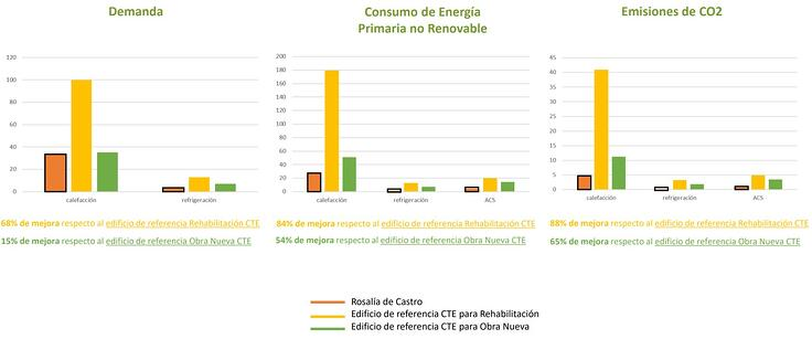 comparativa_sostenibilidad_CTE