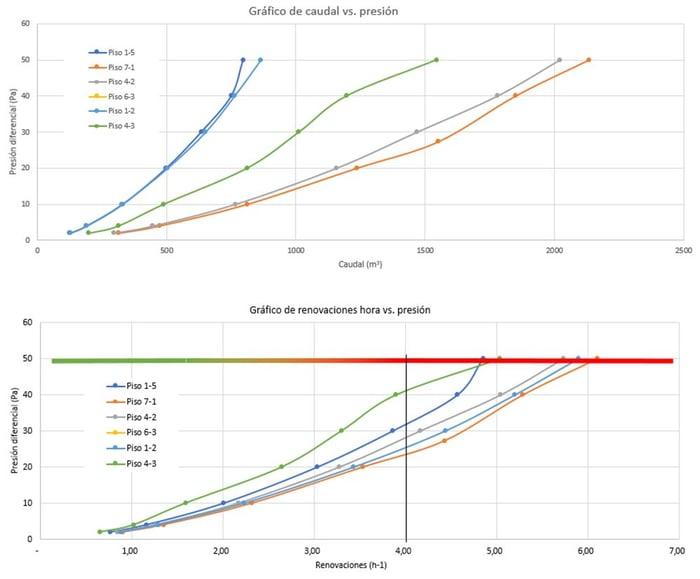 gráfica-resultados